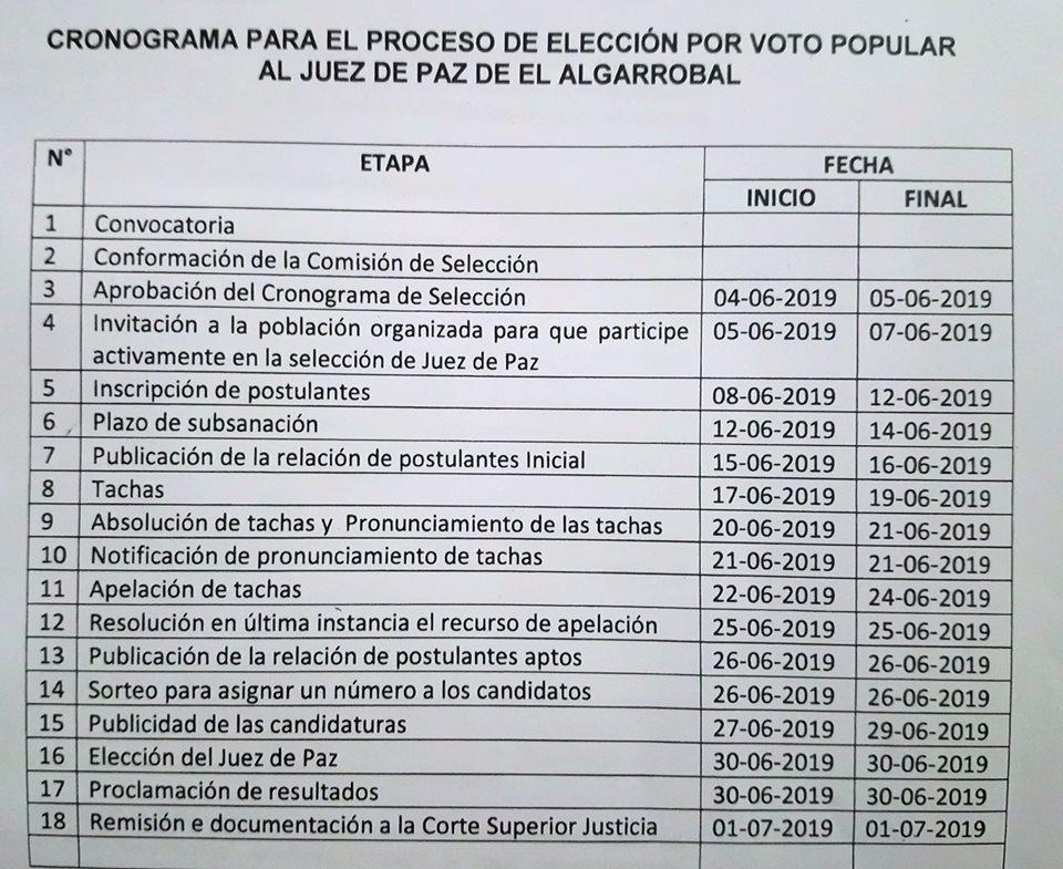 CRONOGRAMA DE PROCESO PARA ELECCIÓN DE JUEZ DE PAZ
